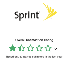 Sprint customer service rating